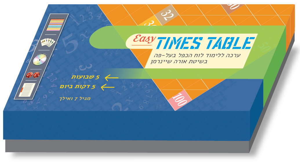 ערכת לוח הכפל – Easy Times Table